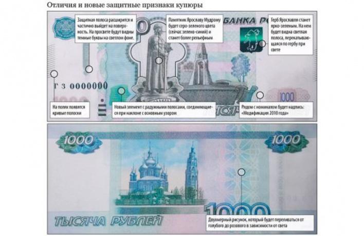 Мыбудем расплачиваться новыми купюрами в1000 рублей