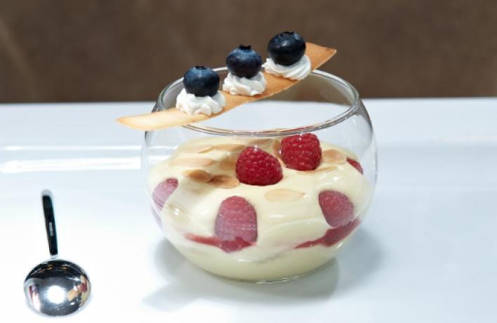 Эволюция десертов