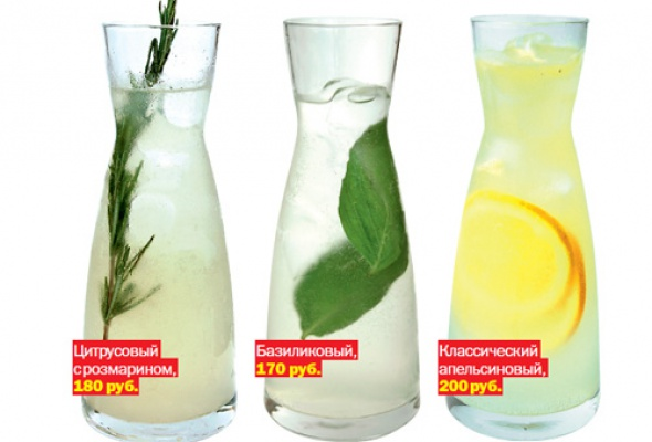 Обзор лимонадов - Фото №0