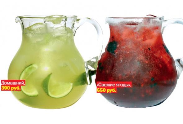 Обзор лимонадов - Фото №1