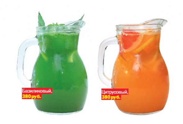 Обзор лимонадов - Фото №3