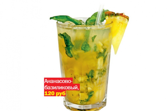 Обзор лимонадов
