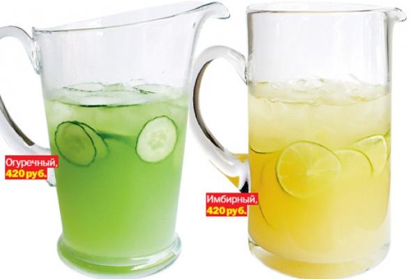 Обзор лимонадов - Фото №10