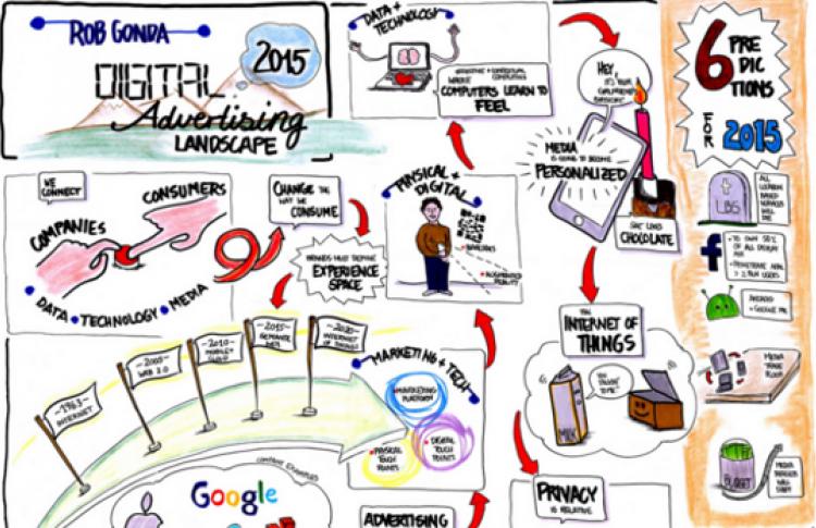 Интервью с топ-рекламодателями: Стратегия присутствия бренда в Интернете