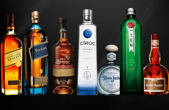 Бренды DIAGEO RESERVE WORLD CLASS*