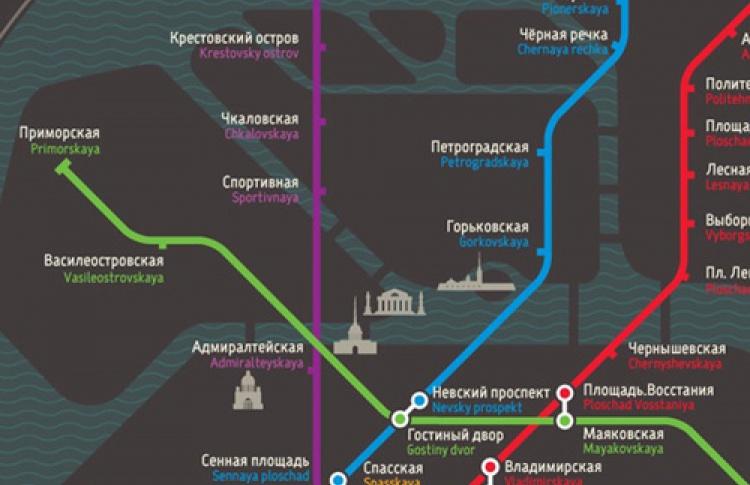 Градографика: визуальные коммуникации в городе