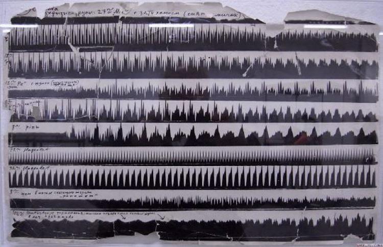 Терменвокс: музыка сфер или музыкальный трактор?