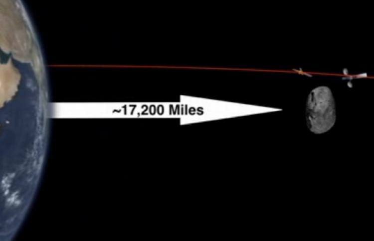 Прямая трансляция движения астероида отNASA