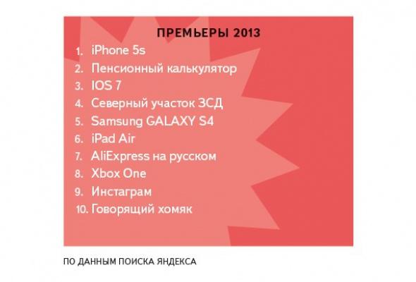 Яндекс определил, что искали петербуржцы вэтом году - Фото №1