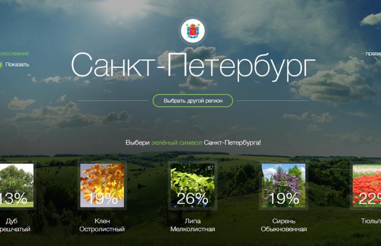 """На сайте проекта """"Аллея России"""" проходит голосование за растение-символ региона."""
