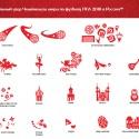 В Москве представили узор чемпионата мира по футболу