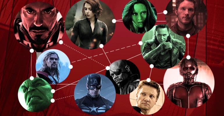 Кто есть кто во вселенной Marvel?