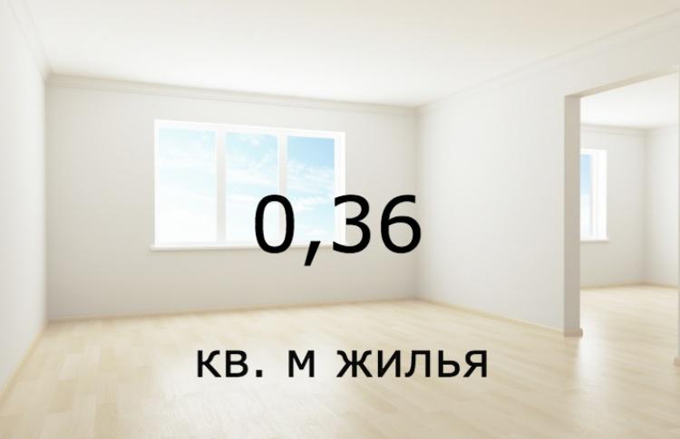 Сколько на самом деле зарабатывают москвичи