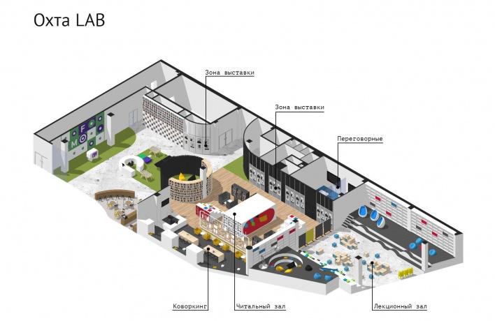 Состоялся запуск нового культурно-образовательного пространства Охта Lab