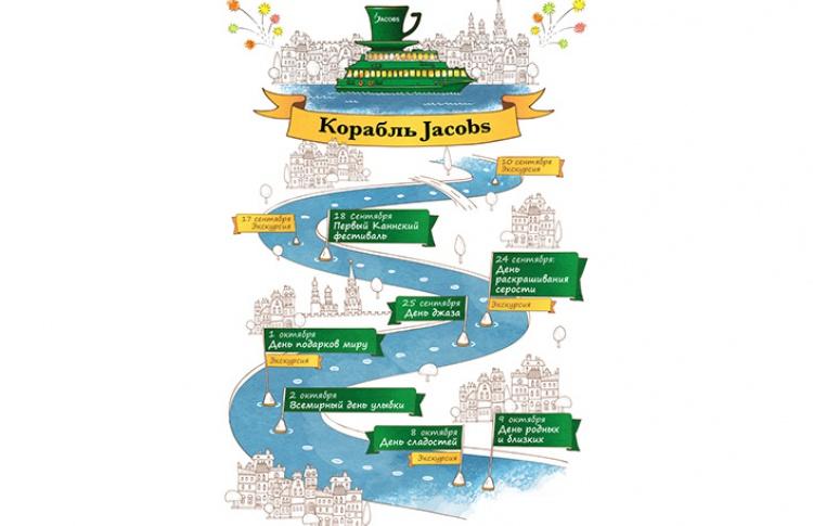 Jacobs Monarch дарит москвичам кофейный вояж