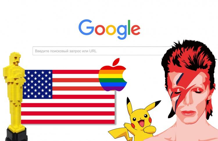 Google назвал самые популярные запросы года