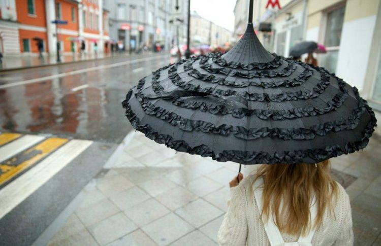 В выходные москвичей ждет аномальное тепло
